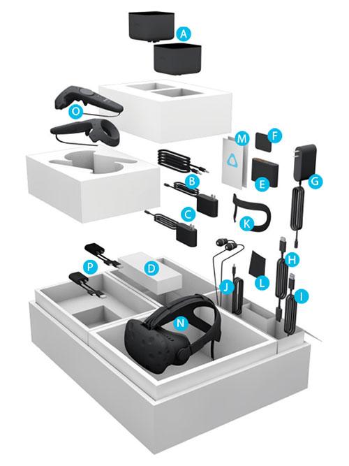 بسته بندی هدست عینک واقعیت مجازی اچ تی سی وایو HTC vive