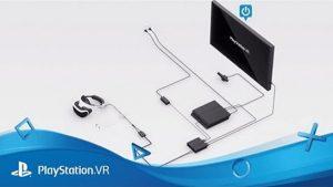 آموزش تماشای ویدئوی 360 درجه در عینک پلی استیشن وی آر PS VR